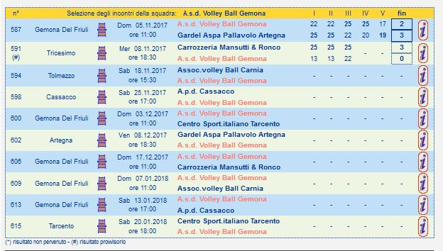Calendario Fipav.Calendario U14 Volley Ball Gemona